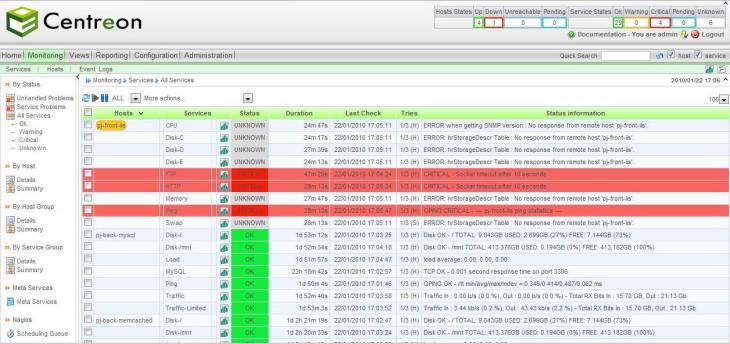 centreon-monitoring-services-allservices-2
