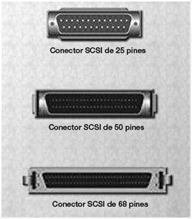 SCSI2